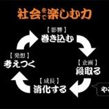 『就活するなら磨いておこう、「4つの力」。』の画像