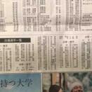 岡山県ジュニア長距離選抜(山陽新聞)