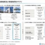 『CREロジスティクスファンド投資法人・公募増資で4棟の物流施設取得を発表』の画像
