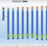 『外貨FX スキャルピングトレードの投資方針 逆指値の変更』の画像