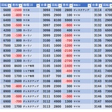 『6/5 楽園渋谷駅前 』の画像
