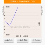 『ピートレックマーメイド五反田 10/27ジャンバリ「スタレポ」 設定推測』の画像