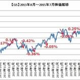 『【GS】ゴールドマン・サックスの権利落ち日は5月29日。株価は平均で0.25%下落する。』の画像