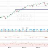 『【妙味】米優良銀行株ウェルズ・ファーゴは過去三年間で最も魅力的な水準だ!』の画像