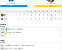 セ・リーグ DB 12-6 T[5/7] 阪神、今季初の2桁失点で4連勝ストップ 佐藤輝、ドラフト後新人最速10号も