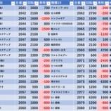『5/28 エスパス高田馬場本店 旧イベ』の画像