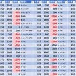 『9/30 キコーナ平井』の画像