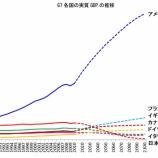 『世界経済の超長期展望』の画像