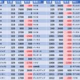『4/6 123笹塚』の画像