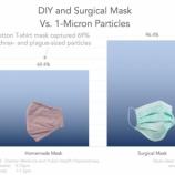 『手作りマスクや布マスクの効果はどうなのか?』の画像