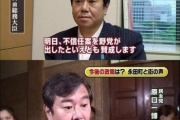 TPP野田が参加表明すると、最悪の場合民主党96名離党か? → 民主と自民逆転へ