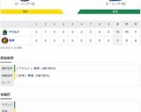 セ・リーグ T 3-13 S[9/9] 阪神 13失点で3カードぶり負け越し。2位・巨人と2ゲーム差