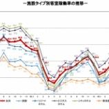 『観光庁-宿泊旅行統計調査(2021年6月)』の画像
