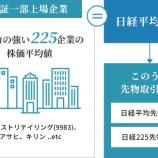 『【悲報】日本を代表する225社の30歳大卒年収、諸外国に比べてめちゃくちゃ低いwww』の画像
