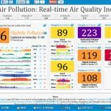 『大気汚染指数が見られない中国人民』の画像