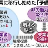 『【明日は我が身】無収入になって気づいた!ウン百万円貯金してたけど、バッサバッサなくなる。』の画像
