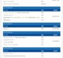 【悲報】PlayStation Plus値上げ