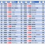 『12/26 ピーアーク北千住SSS 旧イベ』の画像