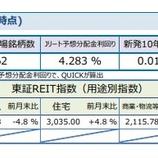 『しんきんアセットマネジメントJ-REITマーケットレポート2020年7月』の画像