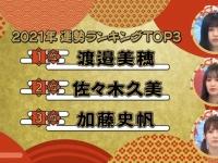 【日向坂46】2021年運勢ランキングTOP3がこちら!!!!