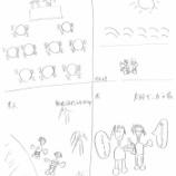 『日常(*´▽`*)』の画像
