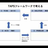 『教育訓練「TAPS」フレームワークで考える』の画像