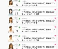 【欅坂46】明日の『ひらがなけやき』のSHOWROOM配信タイムテーブル最新版!