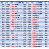 『12/20 カレイド下北沢 旧イベ』の画像
