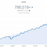 『【爆益!!】2021年2月1週目!THEO+docomoの資産運用状況は786,518円でした。』の画像