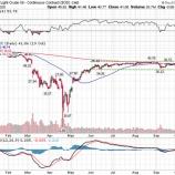 『【米シェール再編加速】エネルギー株の行方は大統領選次第』の画像