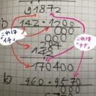 1と7 日独で異なる数字の書き方
