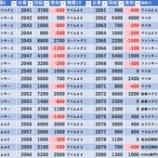 『10/14 エスパス上野新館 旧イベ』の画像