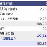 『週末(11月26日)の保有資産。1億6375万。』の画像