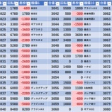 『11/11 エスパス西武新宿駅前 旧イベ』の画像