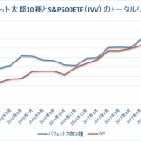 『【22ヶ月目】「バフェット太郎10種」対「S&P500ETF(IVV)」のトータルリターン』の画像