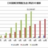 『【配当】7月までの配当累計額が昨年を超えたよ』の画像