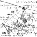趣味の自作航空機 ジャイロプレンの実際 上巻 実践編 (その2)