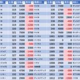 『4/15 123笹塚 旧イベ』の画像