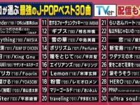 快挙!関ジャムでプロが選ぶ名曲に坂道が見事ランクイン!!!