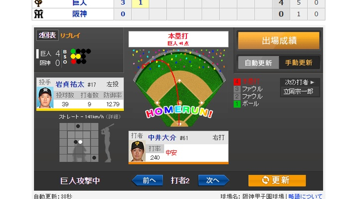 【 動画あり 】vs 阪神!2回表、中井第1号ソロホームラン!4-0!