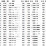 『3/31 ミュー川口芝 ちゅんげーリサーチ』の画像