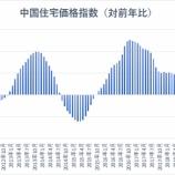 『コロナ禍の中で中国不動産バブルが膨張する理由』の画像