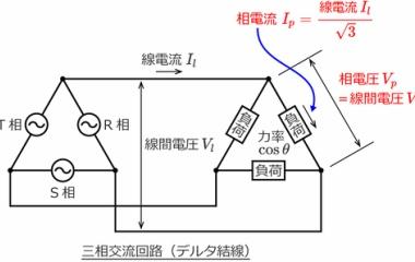 『一般家庭にある三相動力』の画像