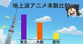 【八十亀ちゃん 2期】第6話 感想 名古屋VS福岡【八十亀ちゃんかんさつにっき 2さつめ】