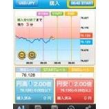 『iPhoneからバイナリーオプションやってみたGMOクリック証券【外為OP】』の画像