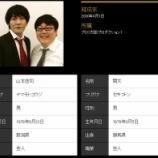 『M-1グランプリ2015出場者の一覧と敗者復活戦は誰?2ch優勝者予想を公開!【画像】』の画像