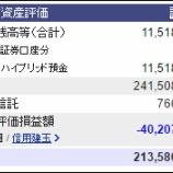 『週末(8月19日)の保有資産。2億1358万6715円』の画像