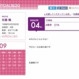 『【乃木坂46】コロナ感染で自宅待機中の佐藤楓がブログを更新!!!『PCR再検査結果が出て陰性だったということで一安心しています・・・』』の画像