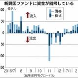 『【悲観】新興国株に資金流入加速も楽観的になれないワケ』の画像