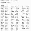 【朗報】小栗有似 チーム8で唯一 写メ会 完売 キターーー【10万年に一人の美少女】